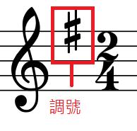 初學基礎樂理(中):音符時值/拍號/升降還原記號/調號